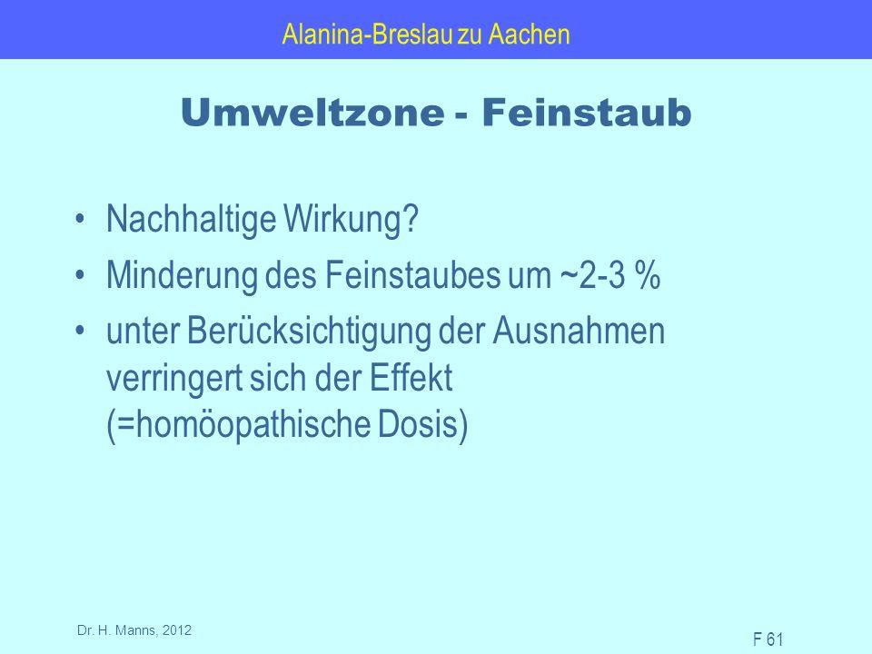 Alanina-Breslau zu Aachen F 61 Dr. H. Manns, 2012 Umweltzone - Feinstaub Nachhaltige Wirkung.