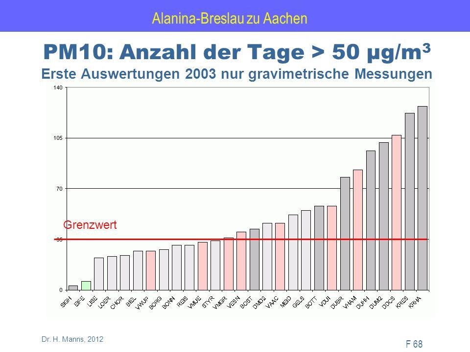 Alanina-Breslau zu Aachen F 68 Dr. H.