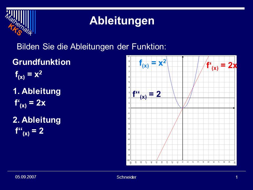 Mathematik KKS Schneider1 05.09.2007 Ableitungen Bilden Sie die Ableitungen der Funktion: f (x) = x 2 f (x) = 2x f (x) = 2 Grundfunktion 1. Ableitung