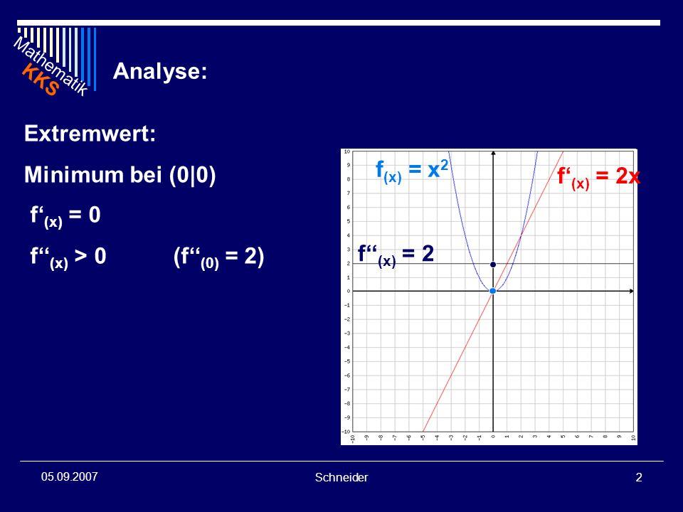 Mathematik KKS Schneider3 05.09.2007 Ableitungen Bilden Sie die Ableitungen der Funktion: f(x) = -x 2 +2 f (x) = -x 2 +2 f (x) = - 2x f (x) = - 2 Grundfunktion 1.