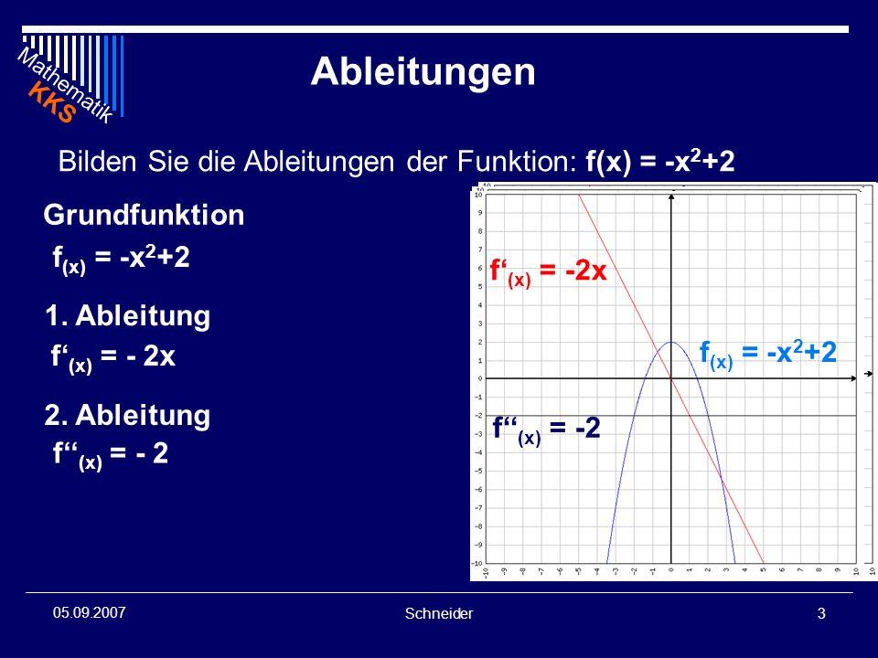 Mathematik KKS Schneider3 05.09.2007 Ableitungen Bilden Sie die Ableitungen der Funktion: f(x) = -x 2 +2 f (x) = -x 2 +2 f (x) = - 2x f (x) = - 2 Grun
