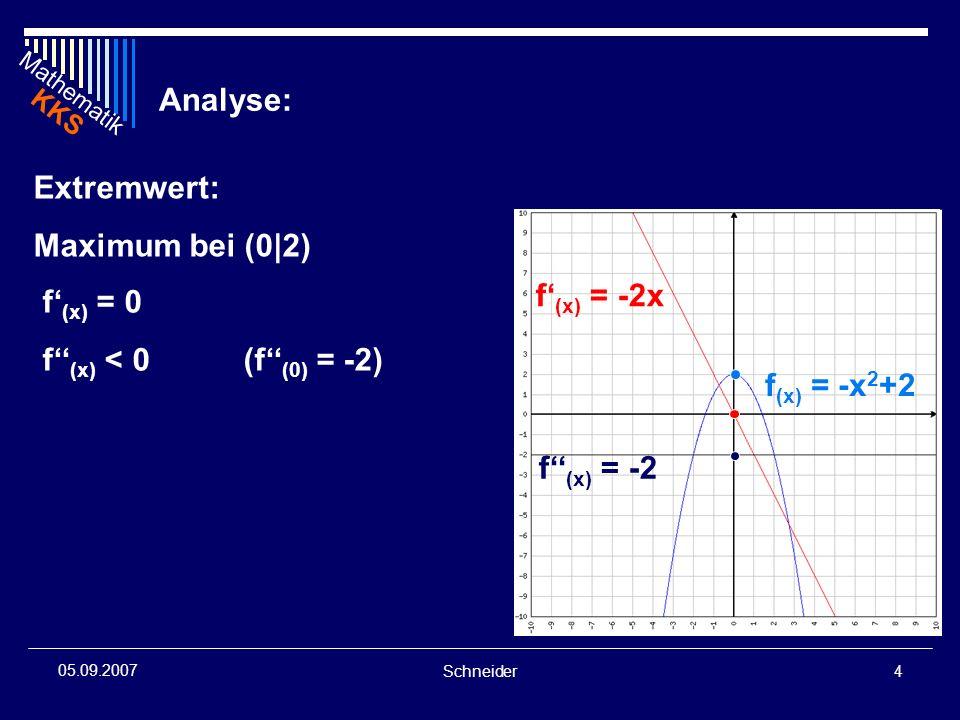 Mathematik KKS Schneider5 05.09.2007 Ableitungen Bilden Sie die Ableitungen der Funktion: f(x) = x 3 + x 2 -2x+1 f (x) = x 3 + x 2 -2x+1 f (x) = 3x 2 +2x-2 f (x) = 6x+2 Grundfunktion 1.
