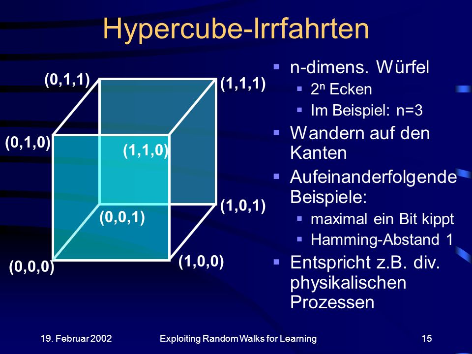 19. Februar 2002Exploiting Random Walks for Learning15 Hypercube-Irrfahrten n-dimens.
