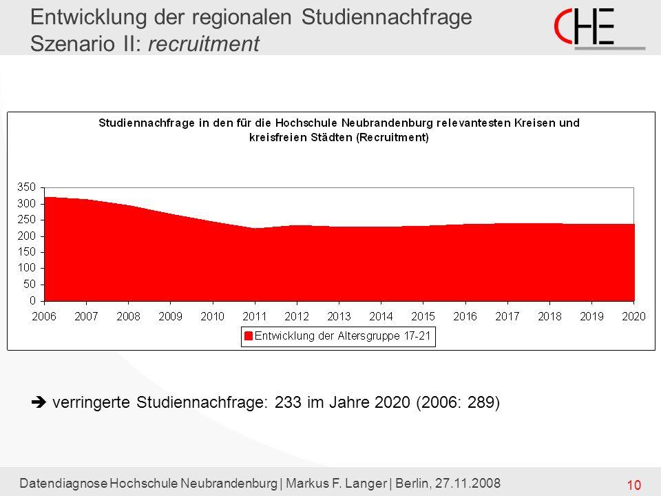 Datendiagnose Hochschule Neubrandenburg | Markus F. Langer | Berlin, 27.11.2008 10 Entwicklung der regionalen Studiennachfrage Szenario II: recruitmen