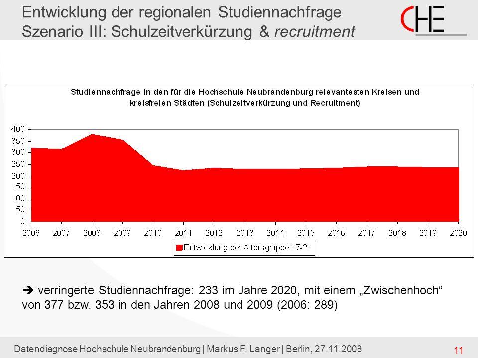 Datendiagnose Hochschule Neubrandenburg | Markus F. Langer | Berlin, 27.11.2008 11 Entwicklung der regionalen Studiennachfrage Szenario III: Schulzeit