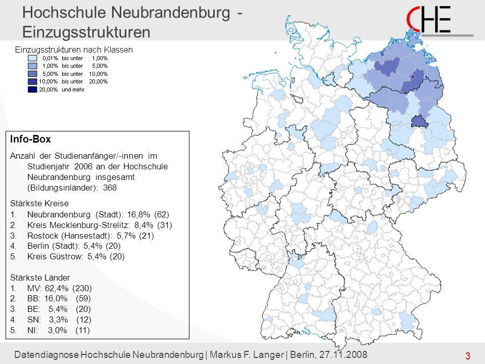 Datendiagnose Hochschule Neubrandenburg | Markus F. Langer | Berlin, 27.11.2008 3 Hochschule Neubrandenburg - Einzugsstrukturen Info-Box Anzahl der St