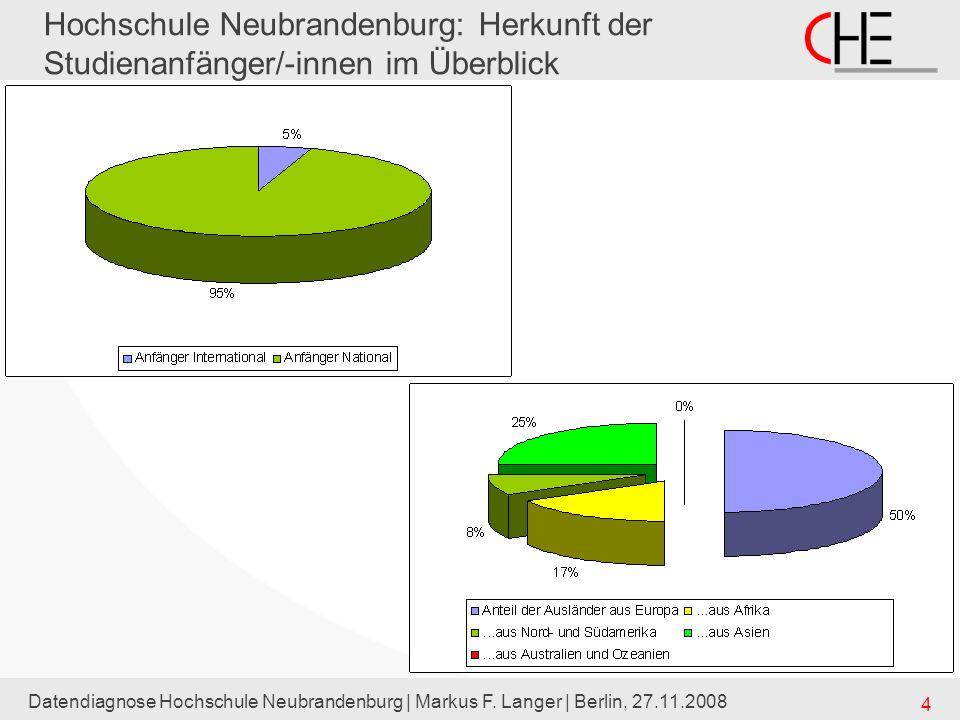 Datendiagnose Hochschule Neubrandenburg | Markus F. Langer | Berlin, 27.11.2008 4 Hochschule Neubrandenburg: Herkunft der Studienanfänger/-innen im Üb