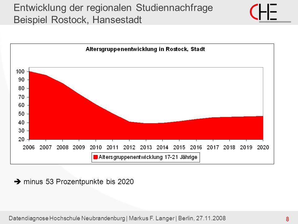 Datendiagnose Hochschule Neubrandenburg | Markus F. Langer | Berlin, 27.11.2008 8 Entwicklung der regionalen Studiennachfrage Beispiel Rostock, Hanses
