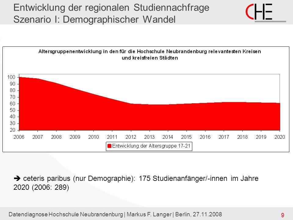 Datendiagnose Hochschule Neubrandenburg | Markus F. Langer | Berlin, 27.11.2008 9 Entwicklung der regionalen Studiennachfrage Szenario I: Demographisc