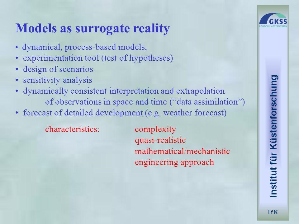 Institut für Küstenforschung I f K Models as surrogate reality dynamical, process-based models, experimentation tool (test of hypotheses) design of sc