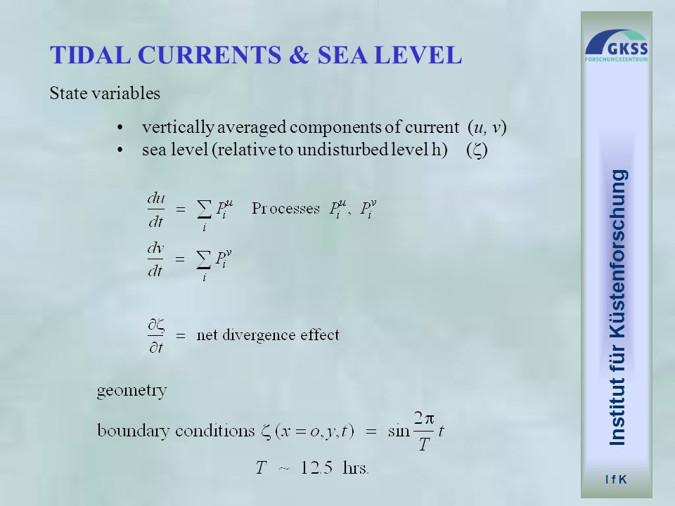 Institut für Küstenforschung I f K TIDAL CURRENTS & SEA LEVEL State variables vertically averaged components of current (u, v) sea level (relative to