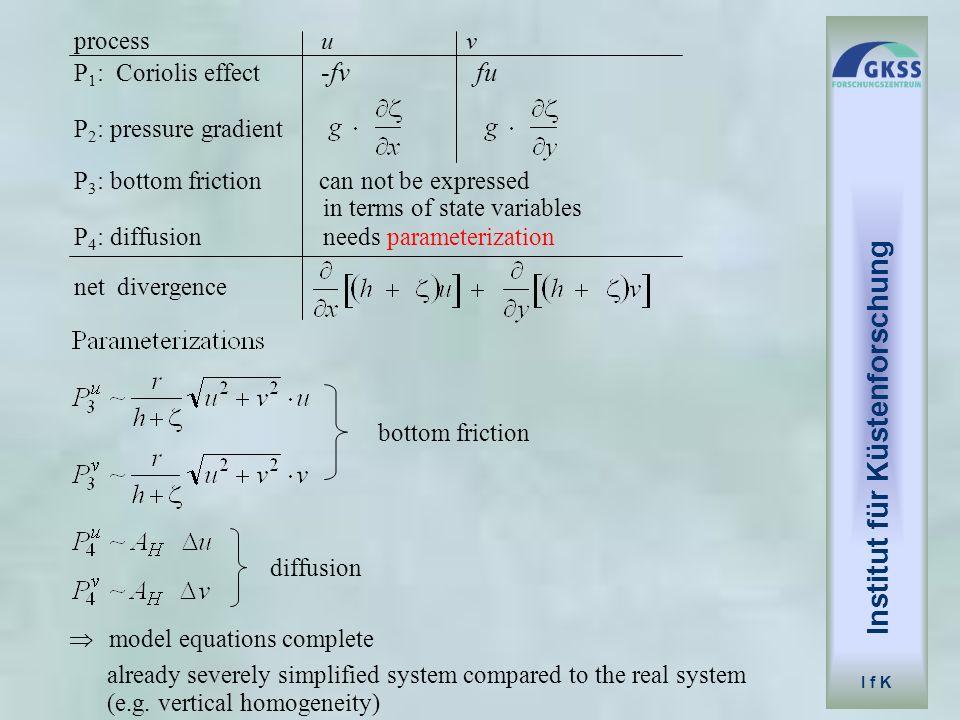 Institut für Küstenforschung I f K process u v P 1 : Coriolis effect -fv fu P 2 : pressure gradient P 3 : bottom friction can not be expressed in term