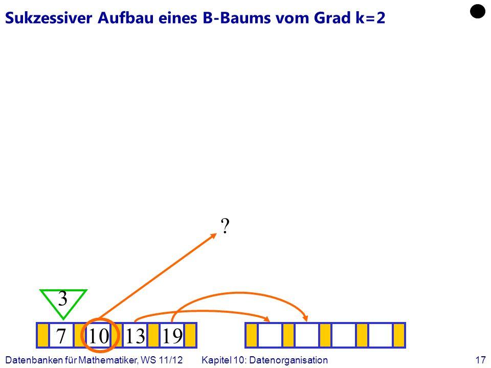 Datenbanken für Mathematiker, WS 11/12Kapitel 10: Datenorganisation17 Sukzessiver Aufbau eines B-Baums vom Grad k=2 7101319 3