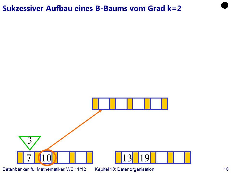 Datenbanken für Mathematiker, WS 11/12Kapitel 10: Datenorganisation18 Sukzessiver Aufbau eines B-Baums vom Grad k=2 710 3 1319