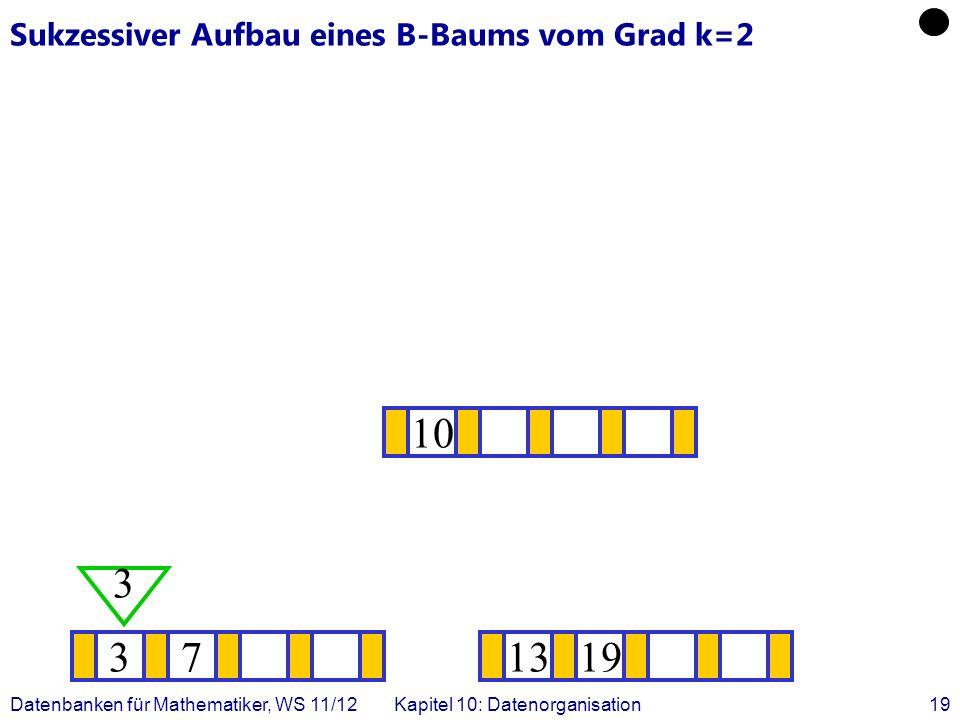 Datenbanken für Mathematiker, WS 11/12Kapitel 10: Datenorganisation19 Sukzessiver Aufbau eines B-Baums vom Grad k=2 37 3 1319 .
