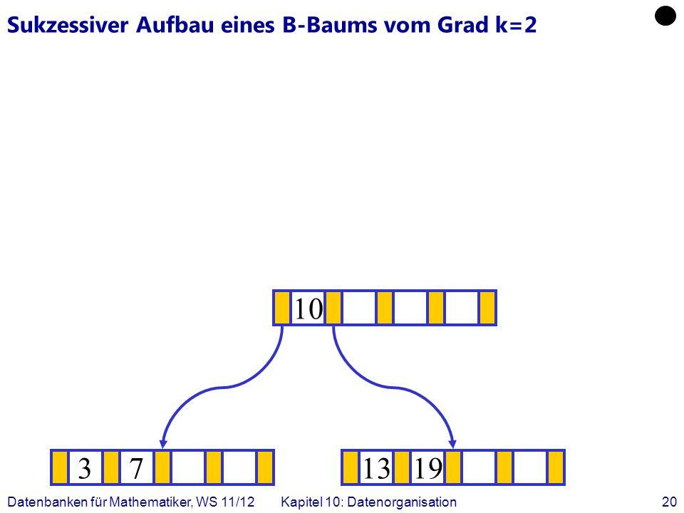Datenbanken für Mathematiker, WS 11/12Kapitel 10: Datenorganisation20 Sukzessiver Aufbau eines B-Baums vom Grad k=2 371319 .