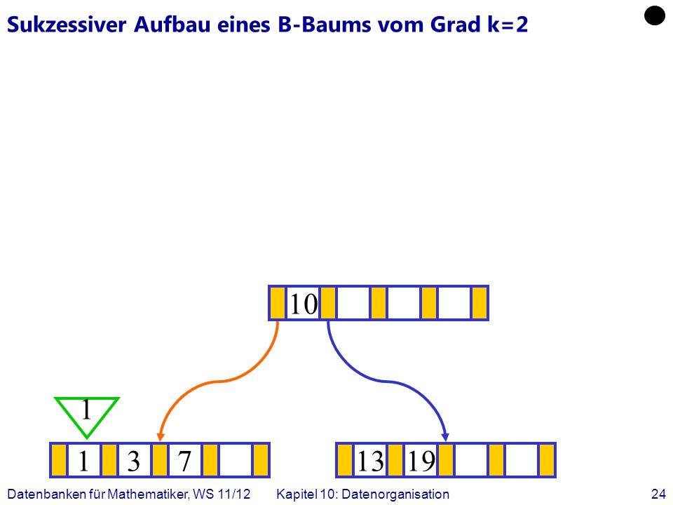 Datenbanken für Mathematiker, WS 11/12Kapitel 10: Datenorganisation24 Sukzessiver Aufbau eines B-Baums vom Grad k=2 1371319 .