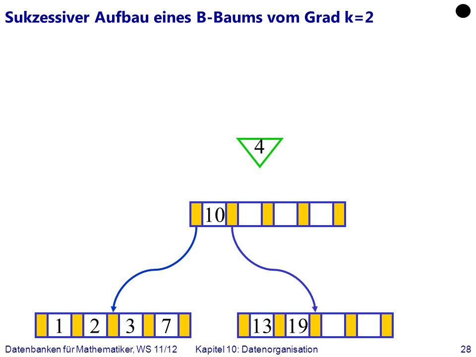 Datenbanken für Mathematiker, WS 11/12Kapitel 10: Datenorganisation28 Sukzessiver Aufbau eines B-Baums vom Grad k=2 12371319 .