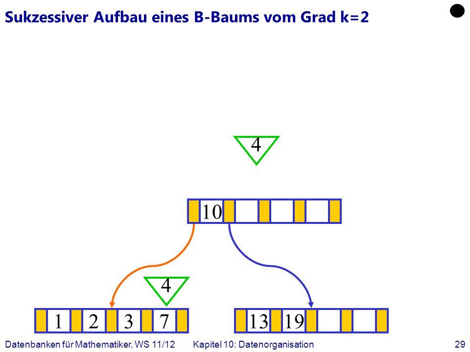 Datenbanken für Mathematiker, WS 11/12Kapitel 10: Datenorganisation29 Sukzessiver Aufbau eines B-Baums vom Grad k=2 12371319 .