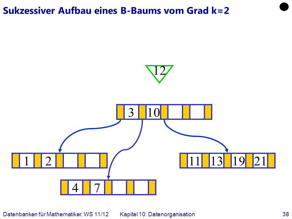 Datenbanken für Mathematiker, WS 11/12Kapitel 10: Datenorganisation38 Sukzessiver Aufbau eines B-Baums vom Grad k=2 1211131921 .