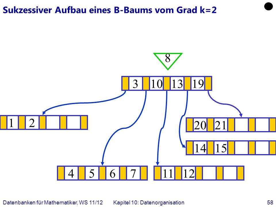 Datenbanken für Mathematiker, WS 11/12Kapitel 10: Datenorganisation58 Sukzessiver Aufbau eines B-Baums vom Grad k=2 12 1415 .