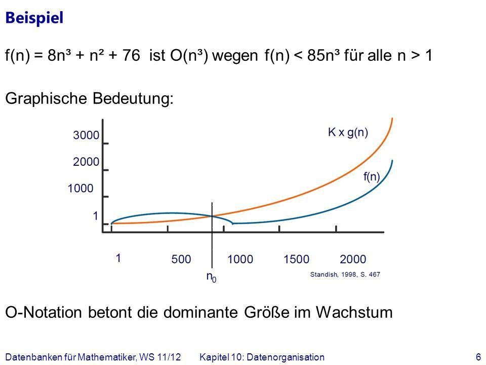 Beispiel f(n) = 8n³ + n² + 76 ist O(n³) wegen f(n) 1 Graphische Bedeutung: O-Notation betont die dominante Größe im Wachstum Datenbanken für Mathematiker, WS 11/12Kapitel 10: Datenorganisation6