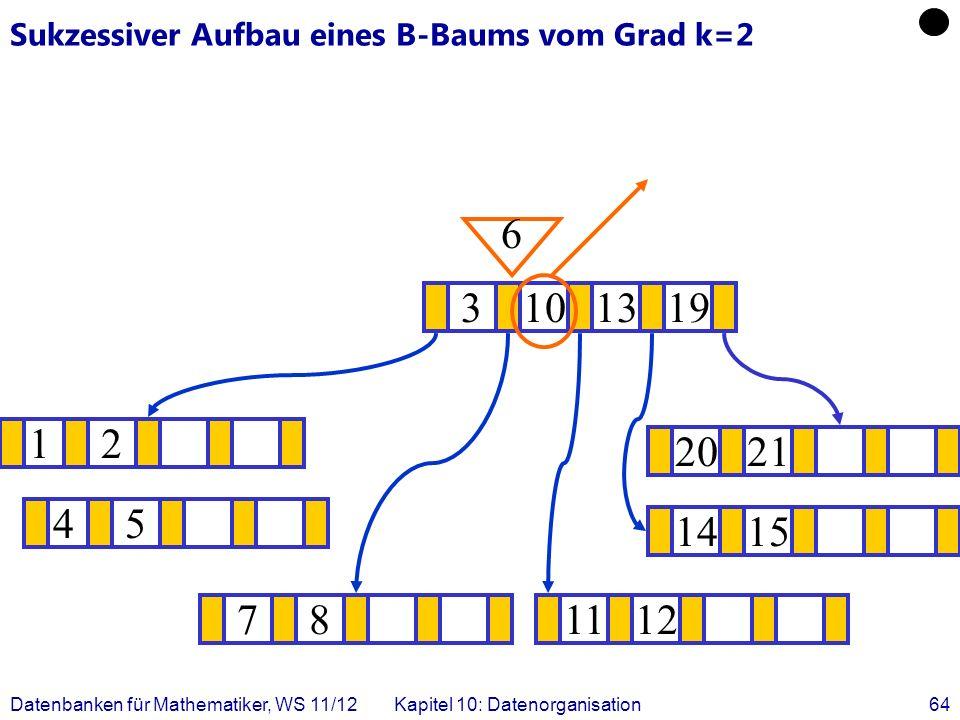 Datenbanken für Mathematiker, WS 11/12Kapitel 10: Datenorganisation64 Sukzessiver Aufbau eines B-Baums vom Grad k=2 12 1415 .