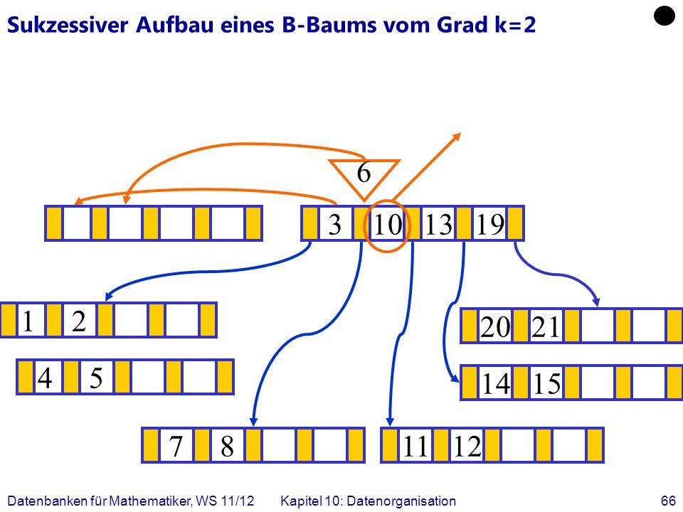 Datenbanken für Mathematiker, WS 11/12Kapitel 10: Datenorganisation66 Sukzessiver Aufbau eines B-Baums vom Grad k=2 12 1415 .