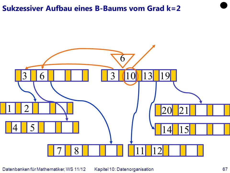 Datenbanken für Mathematiker, WS 11/12Kapitel 10: Datenorganisation67 Sukzessiver Aufbau eines B-Baums vom Grad k=2 12 1415 .