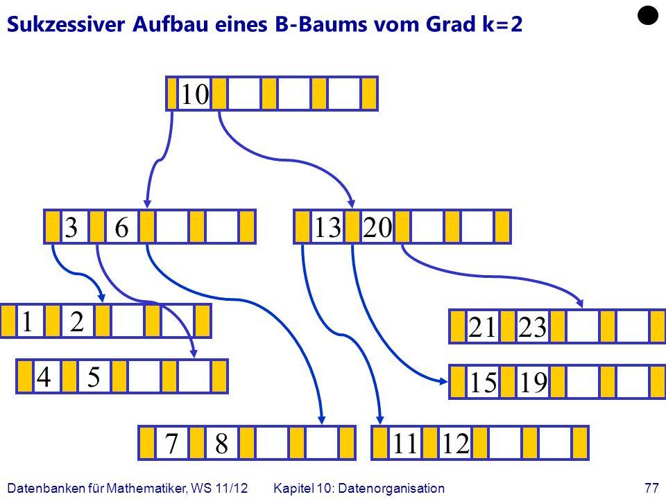 Datenbanken für Mathematiker, WS 11/12Kapitel 10: Datenorganisation77 Sukzessiver Aufbau eines B-Baums vom Grad k=2 12 1519 .