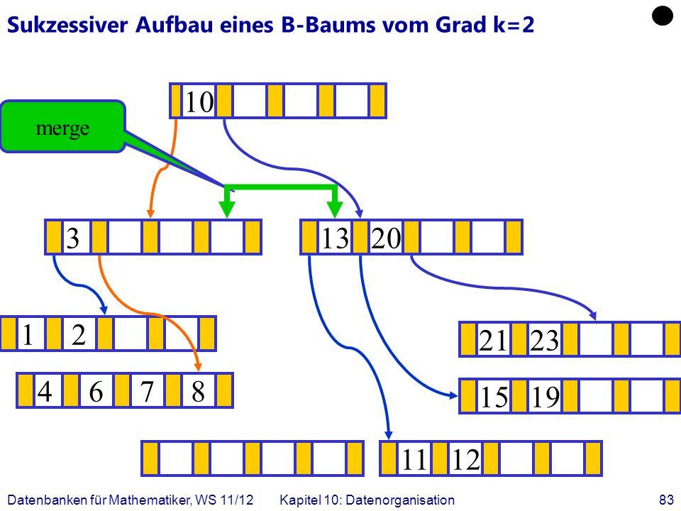 Datenbanken für Mathematiker, WS 11/12Kapitel 10: Datenorganisation83 Sukzessiver Aufbau eines B-Baums vom Grad k=2 12 1519 .