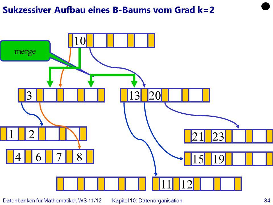 Datenbanken für Mathematiker, WS 11/12Kapitel 10: Datenorganisation84 Sukzessiver Aufbau eines B-Baums vom Grad k=2 12 1519 .