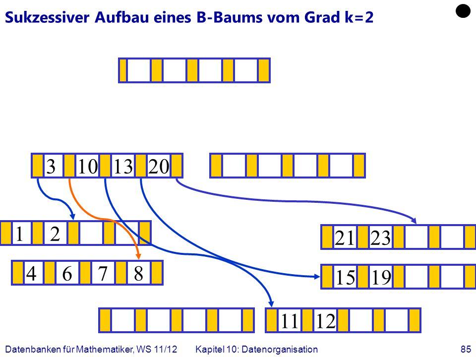 Datenbanken für Mathematiker, WS 11/12Kapitel 10: Datenorganisation85 Sukzessiver Aufbau eines B-Baums vom Grad k=2 12 1519 .