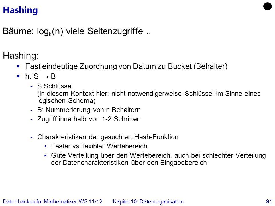 Datenbanken für Mathematiker, WS 11/12Kapitel 10: Datenorganisation91 Hashing Bäume: log k (n) viele Seitenzugriffe..
