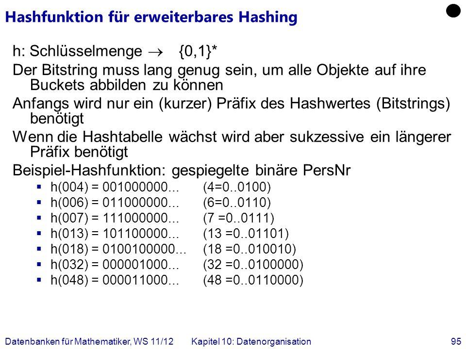 Datenbanken für Mathematiker, WS 11/12Kapitel 10: Datenorganisation95 Hashfunktion für erweiterbares Hashing h: Schlüsselmenge {0,1}* Der Bitstring muss lang genug sein, um alle Objekte auf ihre Buckets abbilden zu können Anfangs wird nur ein (kurzer) Präfix des Hashwertes (Bitstrings) benötigt Wenn die Hashtabelle wächst wird aber sukzessive ein längerer Präfix benötigt Beispiel-Hashfunktion: gespiegelte binäre PersNr h(004) = 001000000...