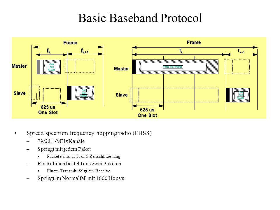 Basic Baseband Protocol Spread spectrum frequency hopping radio (FHSS) –79/23 1-MHz Kanäle –Springt mit jedem Paket Packete sind 1, 3, or 5 Zeitschlit