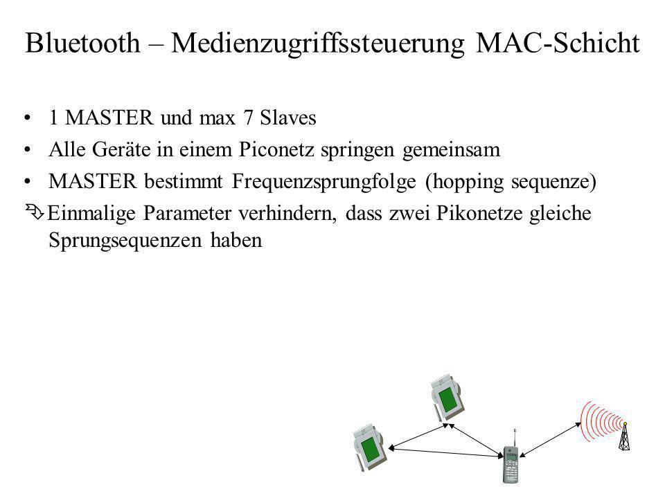 Bluetooth – Medienzugriffssteuerung MAC-Schicht 1 MASTER und max 7 Slaves Alle Geräte in einem Piconetz springen gemeinsam MASTER bestimmt Frequenzspr