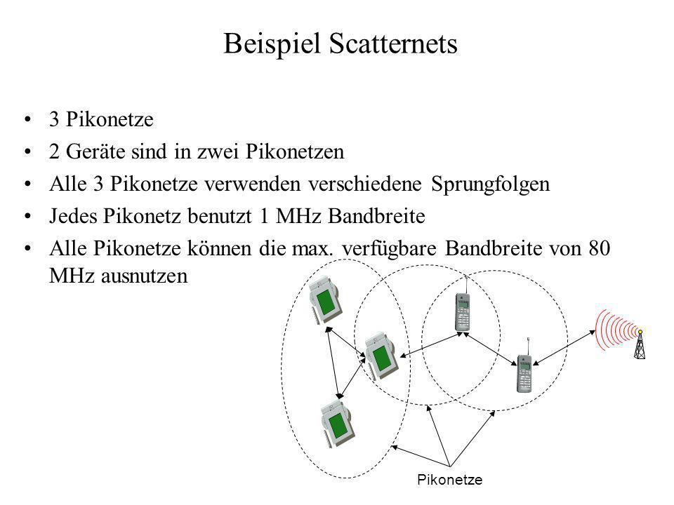 Beispiel Scatternets 3 Pikonetze 2 Geräte sind in zwei Pikonetzen Alle 3 Pikonetze verwenden verschiedene Sprungfolgen Jedes Pikonetz benutzt 1 MHz Ba