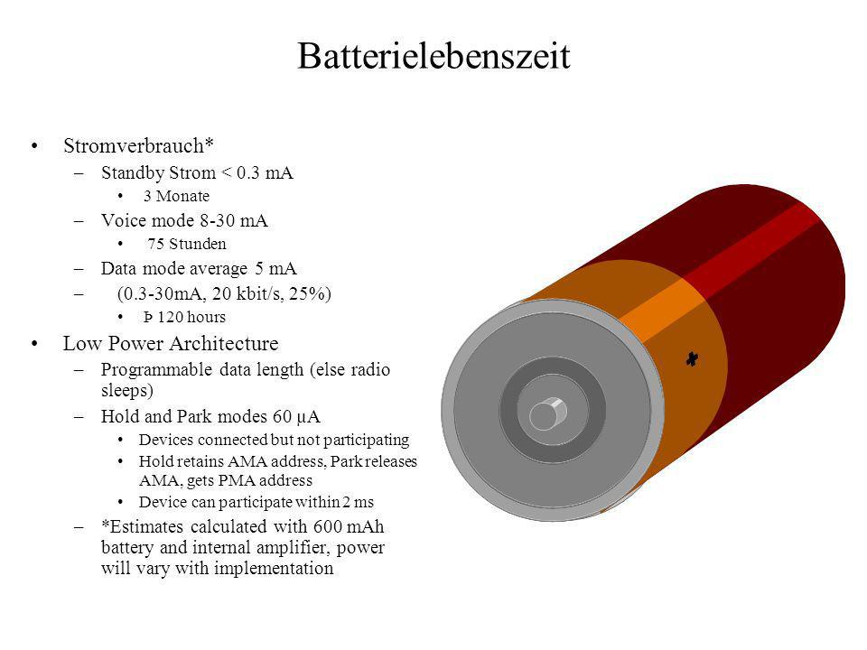 Batterielebenszeit Stromverbrauch* –Standby Strom < 0.3 mA 3 Monate –Voice mode 8-30 mA 75 Stunden –Data mode average 5 mA –(0.3-30mA, 20 kbit/s, 25%)