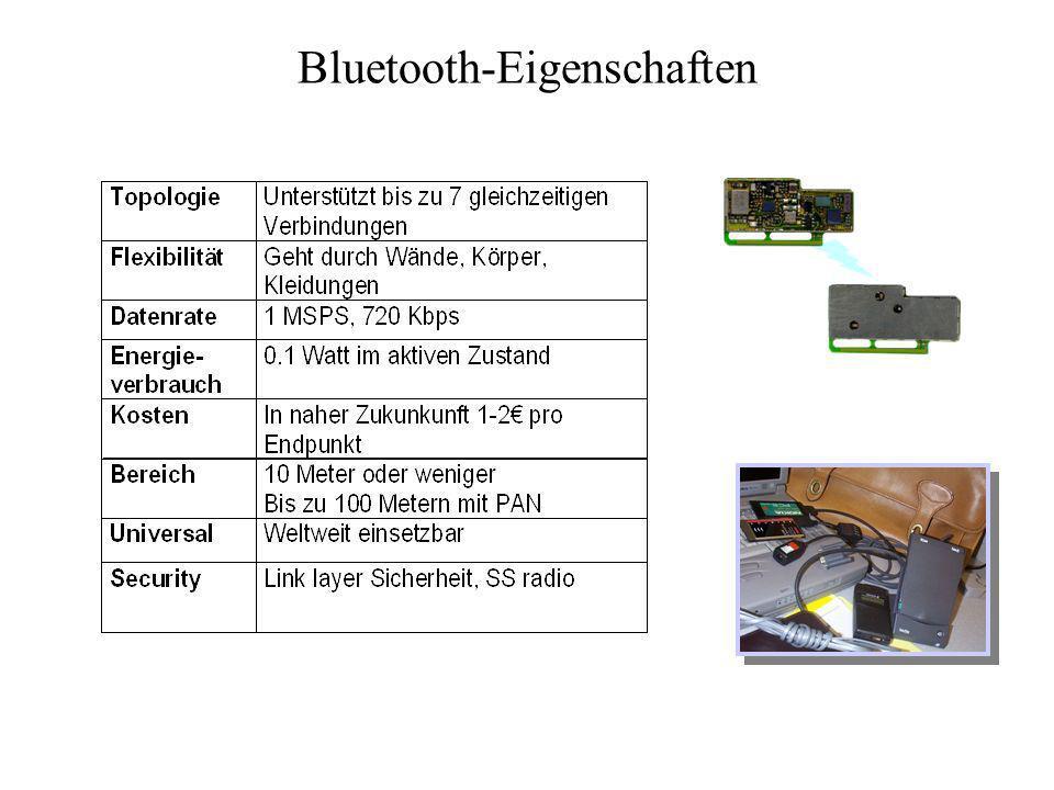 Zustände eines Bluetooth - Gerätes HOLD Höhere Leistungsaufnahme Gerät kann sofort wieder mit dem Senden beginnen, wenn es aus diesem Zustand herauskommt Behält MAC-Adresse