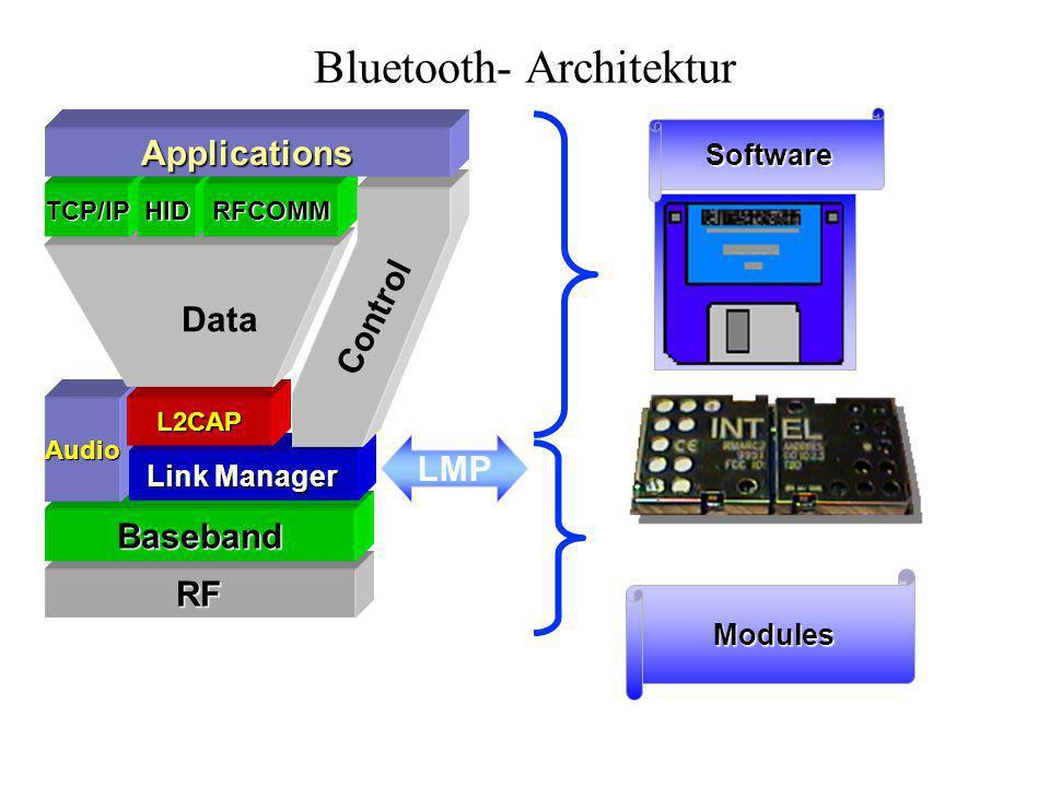 Zustände eines Bluetooth - Gerätes PARK Gerät ist nur selten aktiv Gerät hat geringe Leistungsaufnahme Gerät bleibt synchronisiert mit PICONETZ Ab und zu hört Gerät die aktuellen DÜ vom MASTER (Leitstation) ab Um sich zu synchronisieren Gerät gibt 3-Bit-MAC-Adresse frei –AMA Active Member Address Gerät erhält 8-Bit PMA –PMA Parked Member address
