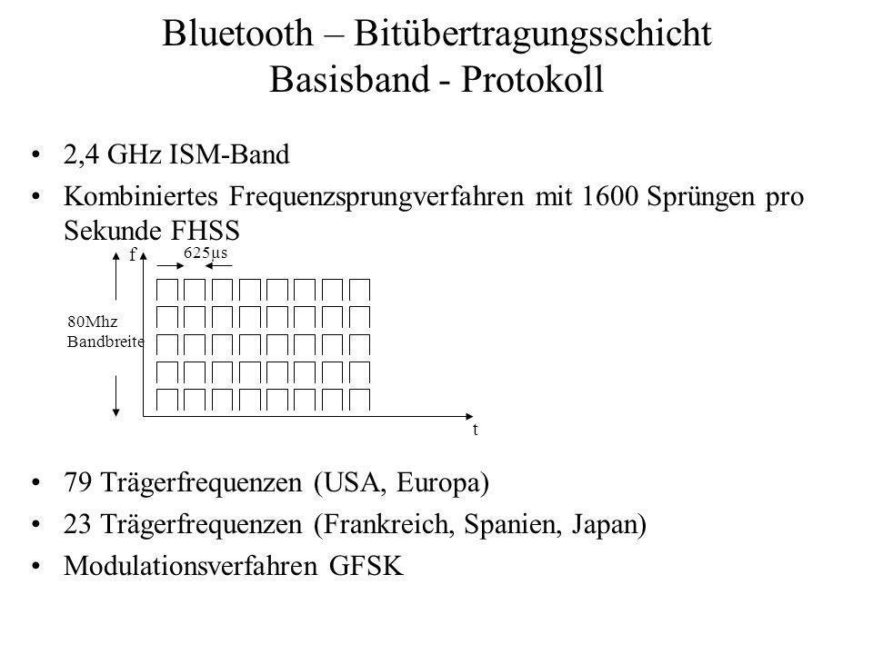 Bluetooth – Medienzugriffssteuerung MAC-Schicht 1 MASTER und max 7 Slaves Alle Geräte in einem Piconetz springen gemeinsam MASTER bestimmt Frequenzsprungfolge (hopping sequenze) Einmalige Parameter verhindern, dass zwei Pikonetze gleiche Sprungsequenzen haben