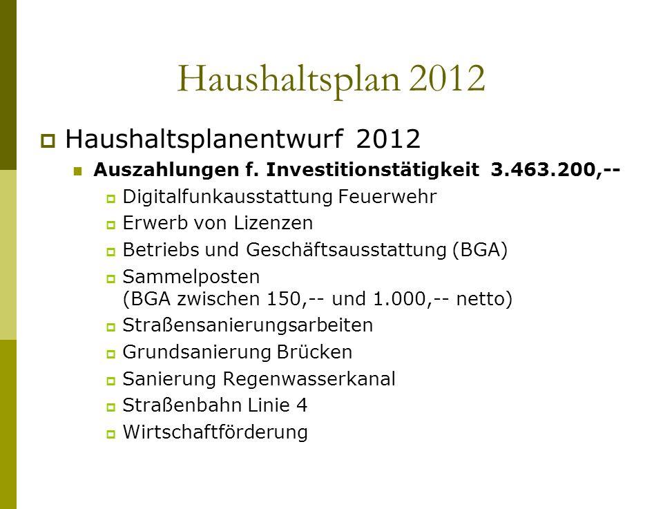 Haushaltsplan 2012 Haushaltsplanentwurf 2012 Auszahlungen f. Investitionstätigkeit 3.463.200,-- Digitalfunkausstattung Feuerwehr Erwerb von Lizenzen B