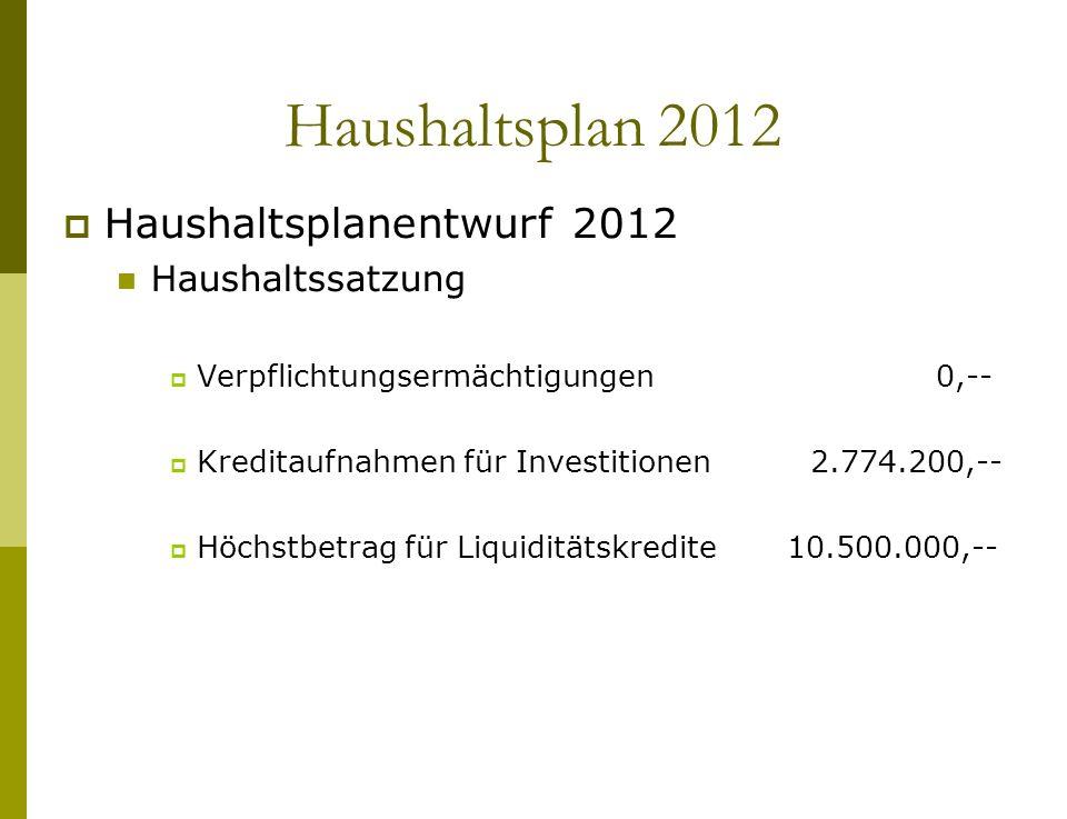 Haushaltsplan 2012 Haushaltsplanentwurf 2012 Haushaltssatzung Verpflichtungsermächtigungen 0,-- Kreditaufnahmen für Investitionen2.774.200,-- Höchstbe