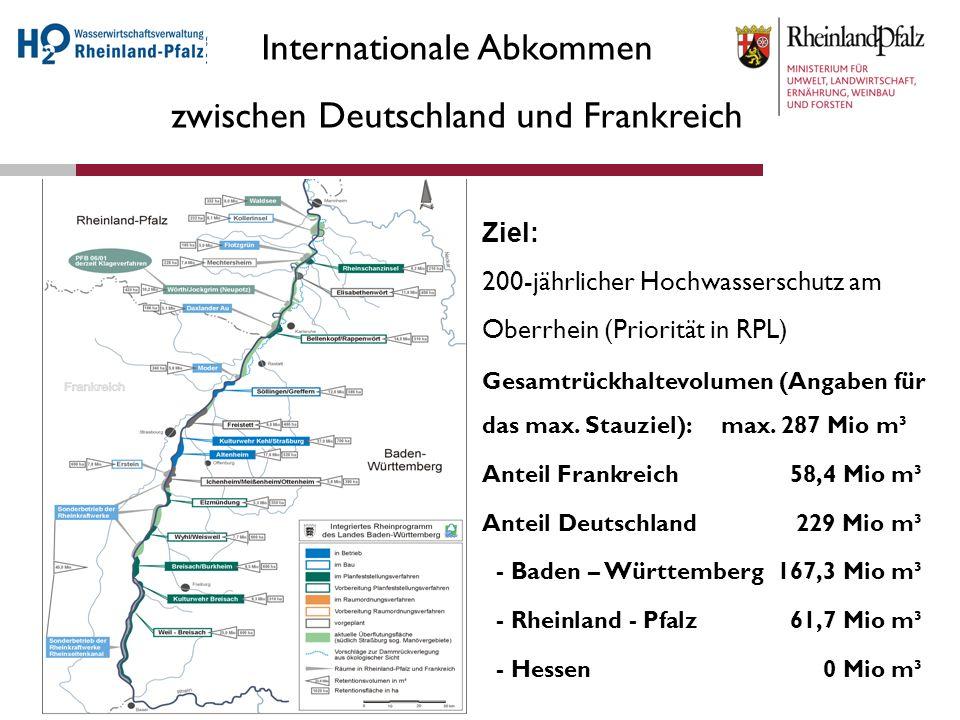 Internationale Abkommen zwischen Deutschland und Frankreich Gesamtrückhaltevolumen (Angaben für das max. Stauziel): max. 287 Mio m³ Anteil Frankreich5