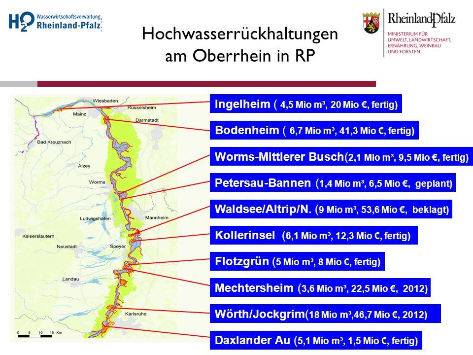 Hochwasserrückhaltungen am Oberrhein in RP Daxlander Au ( 5,1 Mio m³, 1,5 Mio, fertig) Wörth/Jockgrim( 18 Mio m³,46,7 Mio, 2012) Mechtersheim ( 3,6 Mi