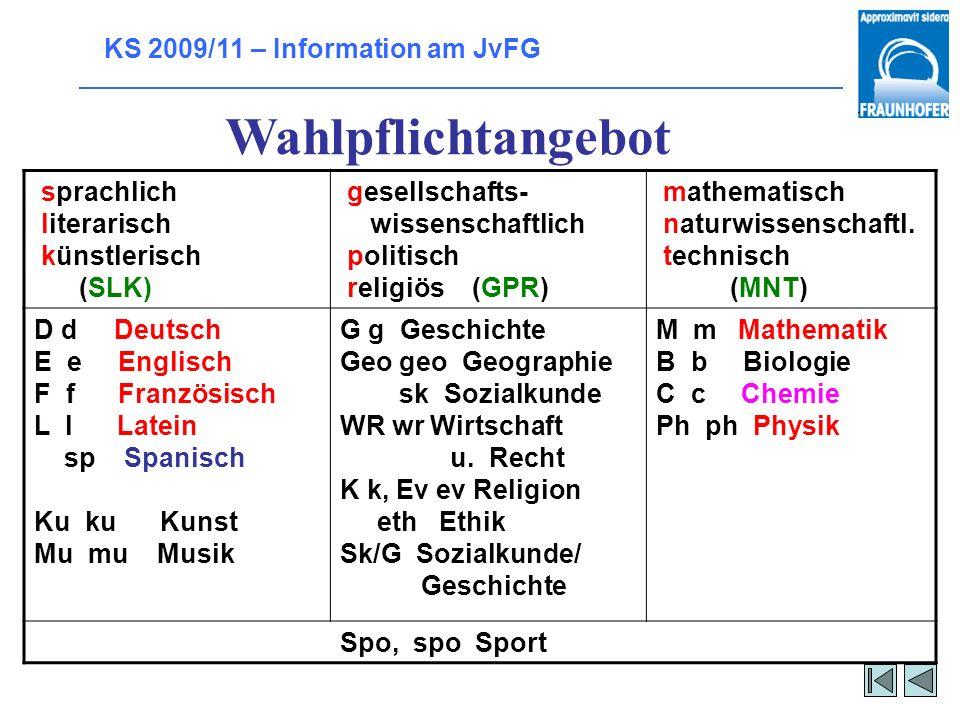 KS 2009/11 – Information am JvFG Welche Fächer gibt es in der KS?