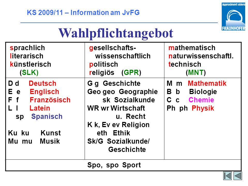 KS 2009/11 – Information am JvFG 2 LKs, davon mindestens 1 Kernfach Wahl der LKs ist für die gesamte Kursphase verpflichtend nur Fächer aus dem Wahlpf