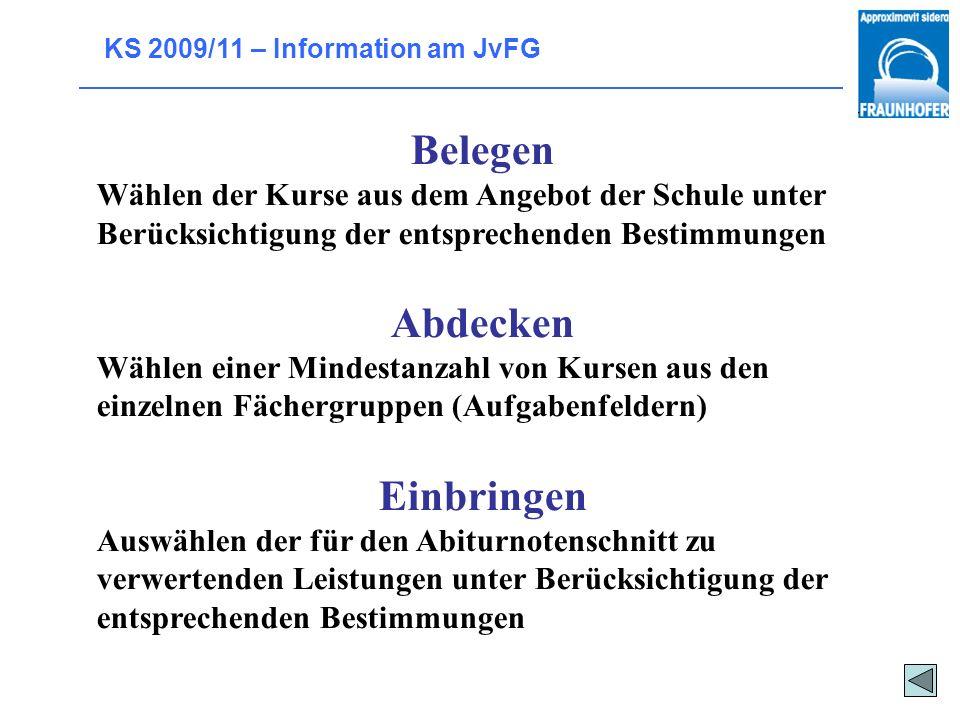 KS 2009/11 – Information am JvFG Leistungskurse in Kernfächern mit mindestens 7 Schüler haben Vorrang Schulleiter kann bestimmte Kombinationen ablehnen