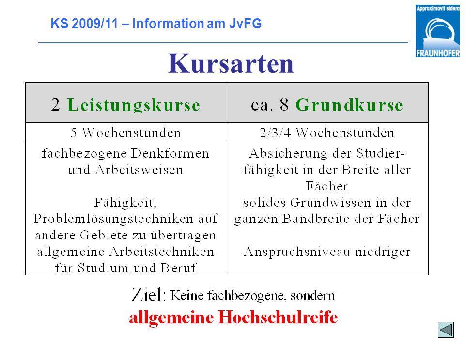 KS 2009/11 – Information am JvFG Belegen Wählen der Kurse aus dem Angebot der Schule unter Berücksichtigung der entsprechenden Bestimmungen Abdecken W